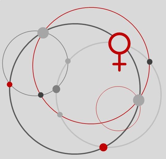 Netzwerkkreis